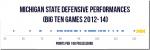 MSU-defense1_thumb.png
